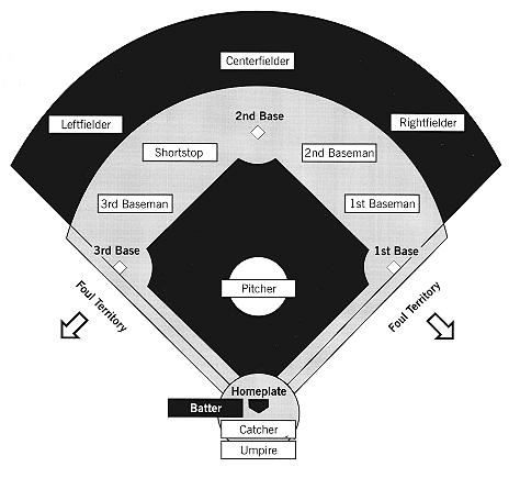 regeln baseball